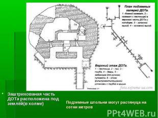 Заштрихованая часть ДОТа расположена под землёй(в холме) Заштрихованая часть ДОТ