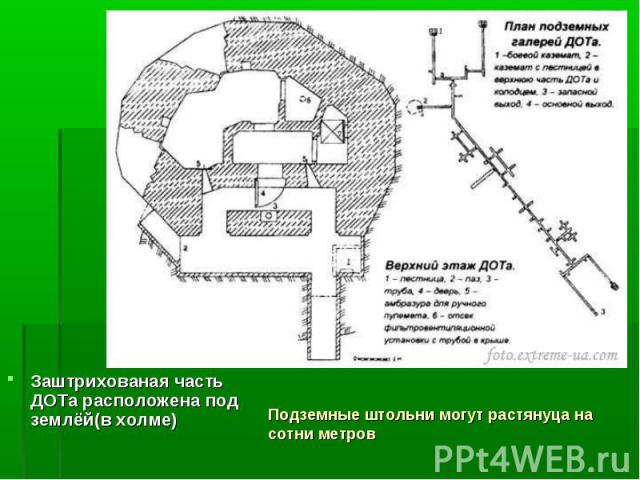 Заштрихованая часть ДОТа расположена под землёй(в холме) Заштрихованая часть ДОТа расположена под землёй(в холме)