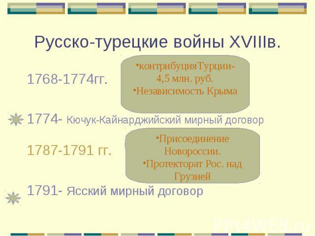 1768-1774гг. 1768-1774гг. 1774- Кючук-Кайнарджийский мирный договор 1787-1791 гг. 1791- Ясский мирный договор