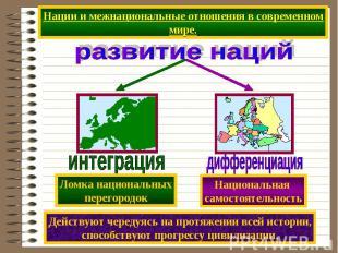 Нации и межнациональные отношения в современном мире.