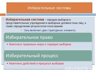 Избирательная система - порядок выборов в представительные учреждения и выборных