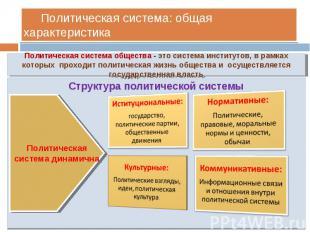 Структура политической системы Структура политической системы