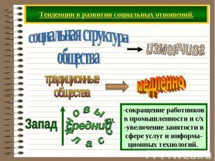 Тенденции в развитии социальных отношений.