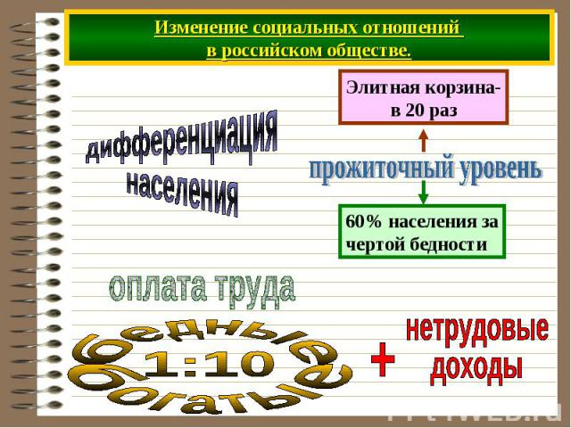 Изменение социальных отношений в российском обществе.