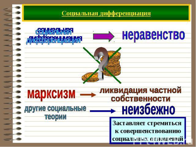 Социальная дифференциация