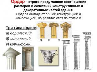 Три типа ордера: Три типа ордера: а) дорический; б) ионический; в) коринфский.