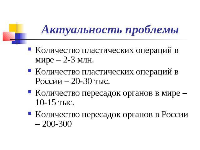 Актуальность проблемы Количество пластических операций в мире – 2-3 млн. Количество пластических операций в России – 20-30 тыс. Количество пересадок органов в мире – 10-15 тыс. Количество пересадок органов в России – 200-300
