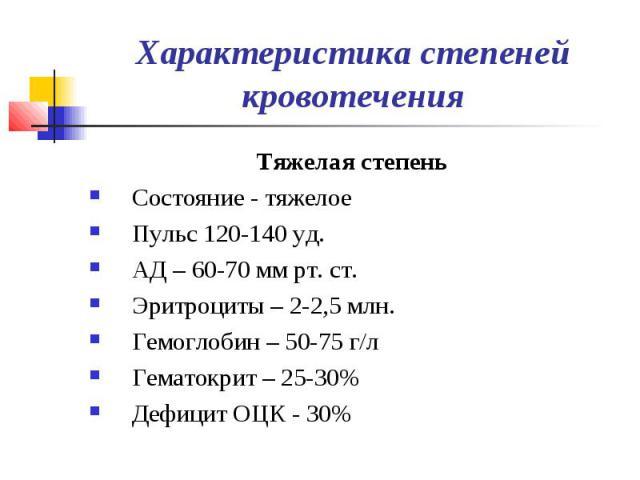 Характеристика степеней кровотечения Тяжелая степень Состояние - тяжелое Пульс 120-140 уд. АД – 60-70 мм рт. ст. Эритроциты – 2-2,5 млн. Гемоглобин – 50-75 г/л Гематокрит – 25-30% Дефицит ОЦК - 30%