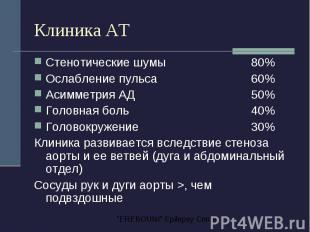 Клиника АТ Стенотические шумы 80% Ослабление пульса 60% Асимметрия АД 50% Головн