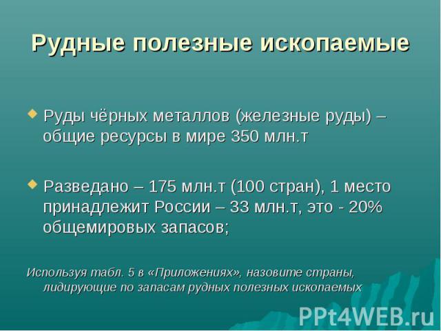 Руды чёрных металлов (железные руды) – общие ресурсы в мире 350 млн.т Разведано – 175 млн.т (100 стран), 1 место принадлежит России – 33 млн.т, это - 20% общемировых запасов; Используя табл. 5 в «Приложениях», назовите страны, лидирующие по запасам …