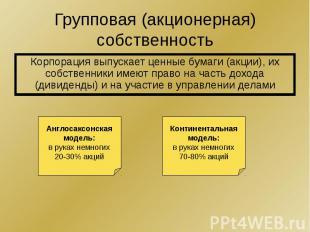 Групповая (акционерная) собственность Корпорация выпускает ценные бумаги (акции)