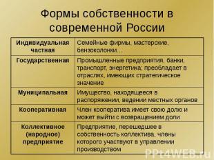Формы собственности в современной России