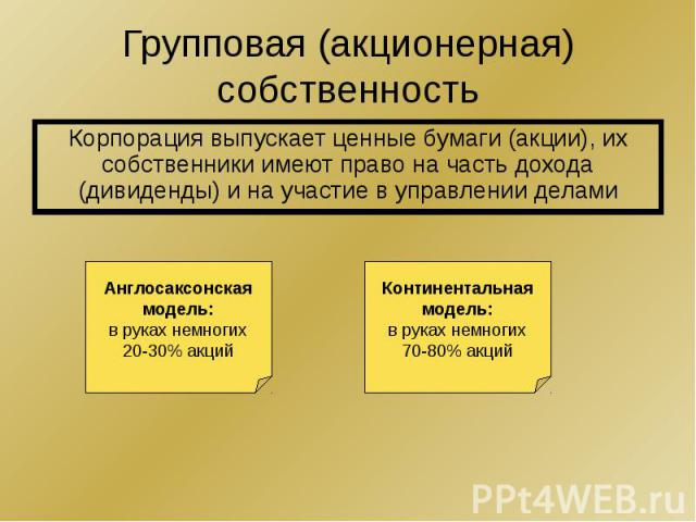Групповая (акционерная) собственность Корпорация выпускает ценные бумаги (акции), их собственники имеют право на часть дохода (дивиденды) и на участие в управлении делами