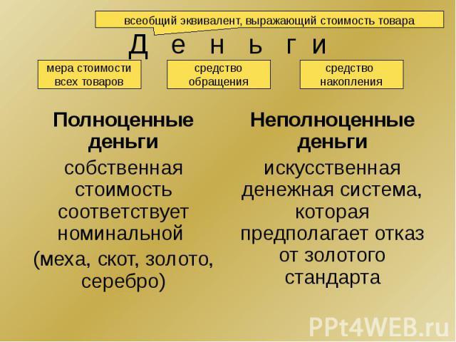 Д е н ь г и Полноценные деньги собственная стоимость соответствует номинальной (меха, скот, золото, серебро)