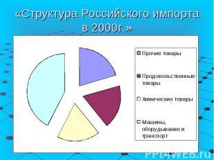 «Структура Российского импорта в 2000г.»