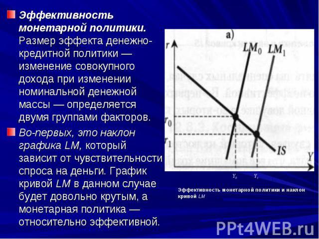 Эффективность монетарной политики. Размер эффекта денежно-кредитной политики — изменение совокупного дохода при изменении номинальной денежной массы — определяется двумя группами факторов. Эффективность монетарной политики. Размер эффекта денежно-кр…