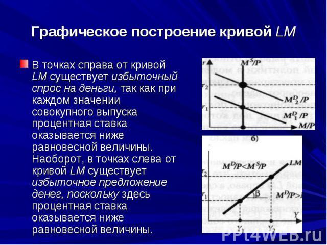 Графическое построение кривой LM В точках справа от кривой LM существует избыточный спрос на деньги, так как при каждом значении совокупного выпуска процентная ставка оказывается ниже равновесной величины. Наоборот, в точках слева от кривой LM сущес…