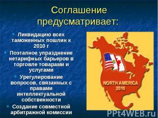 Ликвидацию всех таможенных пошлин к 2010 г Ликвидацию всех таможенных пошлин к 2