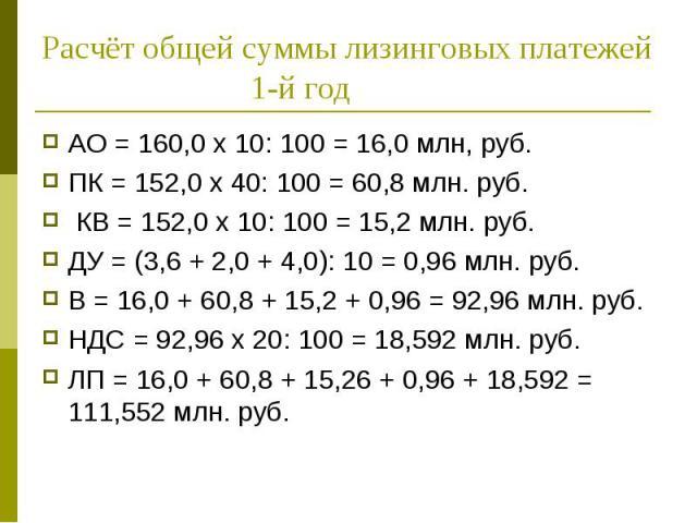 АО = 160,0 х 10: 100 = 16,0 млн, руб. АО = 160,0 х 10: 100 = 16,0 млн, руб. ПК = 152,0 х 40: 100 = 60,8 млн. руб. КВ = 152,0 х 10: 100 = 15,2 млн. руб. ДУ = (3,6 + 2,0 + 4,0): 10 = 0,96 млн. руб. В = 16,0 + 60,8 + 15,2 + 0,96 = 92,96 млн. руб. НДС =…