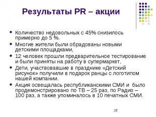 Результаты PR – акции Количество недовольных с 45% снизилось примерно до 5 %. Мн