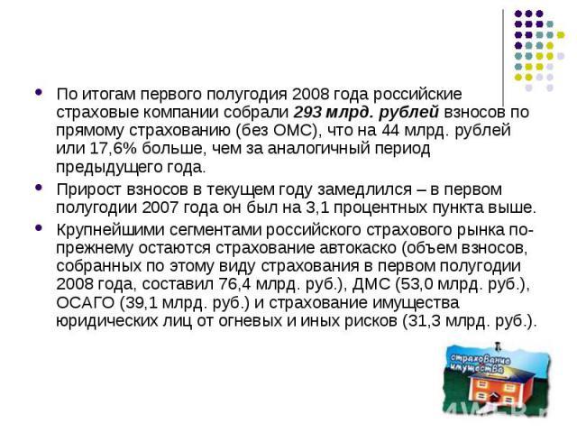 По итогам первого полугодия 2008 года российские страховые компании собрали 293 млрд. рублей взносов по прямому страхованию (без ОМС), что на 44 млрд. рублей или 17,6% больше, чем за аналогичный период предыдущего года. По итогам первого полугодия 2…