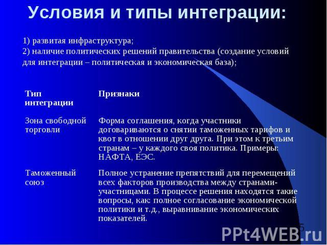 Условия и типы интеграции: