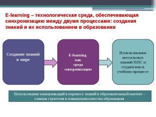 E-learning – технологическая среда, обеспечивающая синхронизацию между двумя про