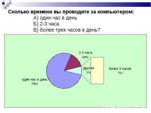 Сколько времени вы проводите за компьютером: А) один час в день Б) 2-3 часа В) б