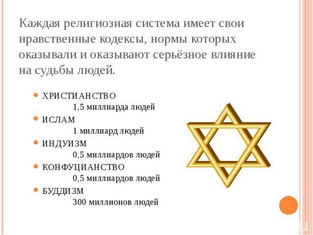 Каждая религиозная система имеет свои нравственные кодексы, нормы которых оказывали и оказывают серьёзное влияние на судьбы людей. ХРИСТИАНСТВО 1,5 миллиарда людей ИСЛАМ 1 миллиард людей ИНДУИЗМ 0,5 миллиардов людей КОНФУЦИАНСТВО 0,5 миллиардов люде…