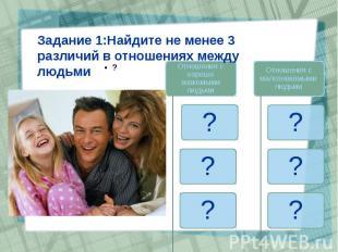 Задание 1:Найдите не менее 3 различий в отношениях между людьми