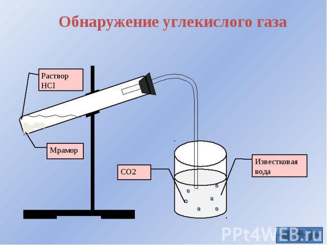 Обнаружение углекислого газа