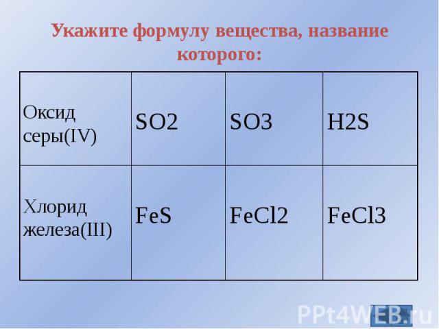 Укажите формулу вещества, название которого:
