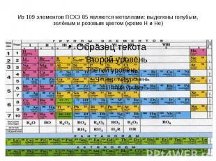 Из 109 элементов ПСХЭ 85 являются металлами: выделены голубым, зелёным и розовым