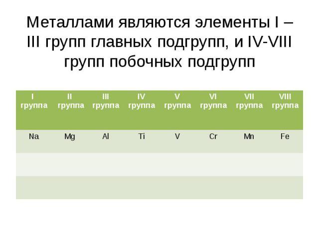 Металлами являются элементы I – III групп главных подгрупп, и IV-VIII групп побочных подгрупп