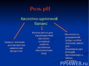 Роль pH