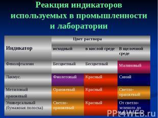 Реакция индикаторов используемых в промышленности и лаборатории