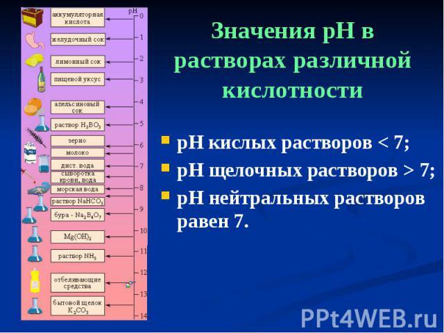 Значения pH в растворах различной кислотности