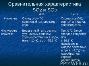 Сравнительная характеристика SO2 и SO3