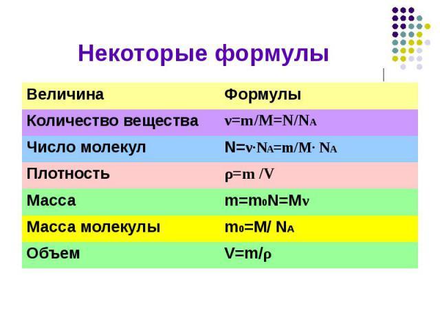 Некоторые формулы