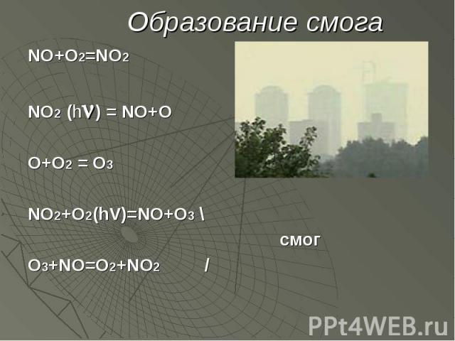NO+O2=NO2 NO+O2=NO2 NO2 (h ) = NO+O O+O2 = O3 NO2+O2(hV)=NO+O3 \ смог O3+NO=O2+NO2 /