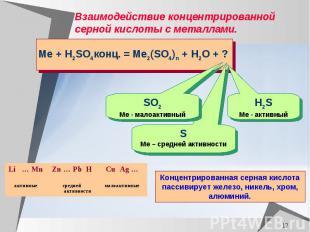 Взаимодействие концентрированной серной кислоты с металлами.