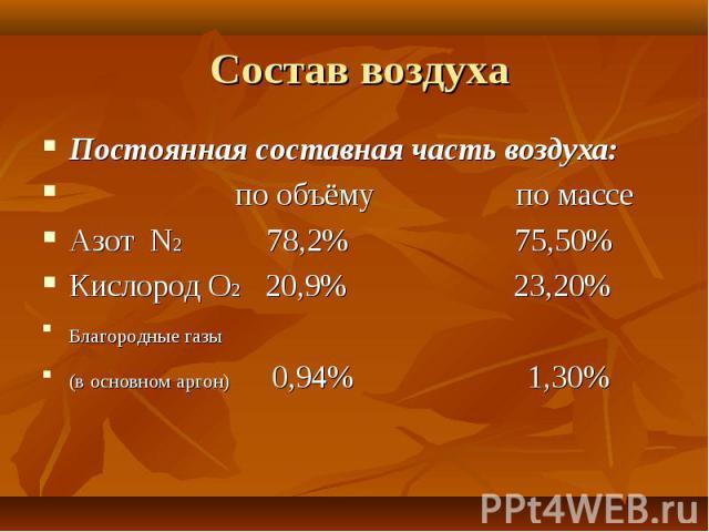 Постоянная составная часть воздуха: Постоянная составная часть воздуха: по объёму по массе Азот N2 78,2% 75,50% Кислород O2 20,9% 23,20% Благородные газы (в основном аргон) 0,94% 1,30%