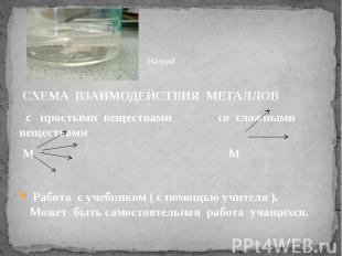 СХЕМА ВЗАИМОДЕЙСТВИЯ МЕТАЛЛОВ СХЕМА ВЗАИМОДЕЙСТВИЯ МЕТАЛЛОВ с простыми веществам
