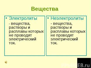 Электролиты Электролиты - вещества, растворы и расплавы которых не проводят элек