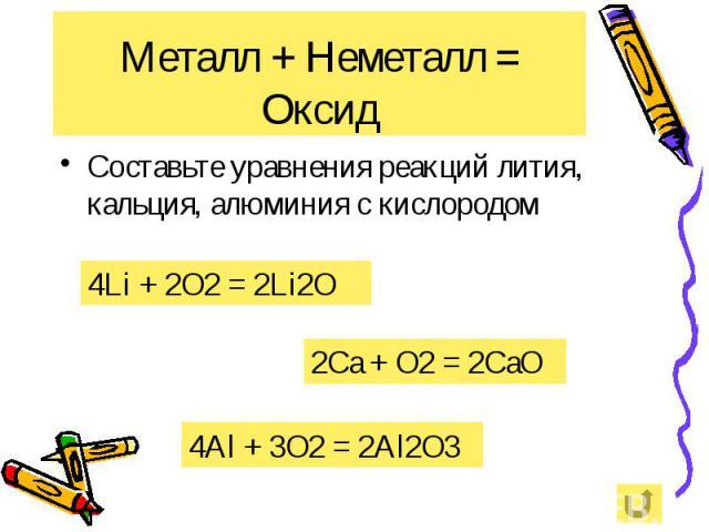 Металл + Неметалл = Оксид Составьте уравнения реакций лития, кальция, алюминия с кислородом