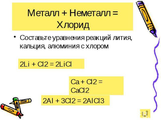Металл + Неметалл = Хлорид Составьте уравнения реакций лития, кальция, алюминия с хлором