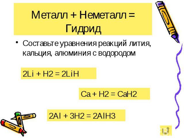 Металл + Неметалл = Гидрид Составьте уравнения реакций лития, кальция, алюминия с водородом