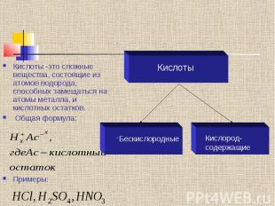 Кислоты -это сложные вещества, состоящие из атомов водорода, способных замещатьс