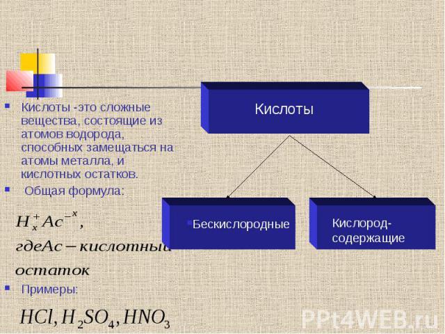 Кислоты -это сложные вещества, состоящие из атомов водорода, способных замещаться на атомы металла, и кислотных остатков. Общая формула: Примеры: