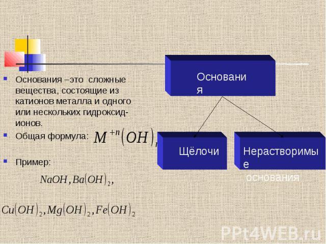 Основания –это сложные вещества, состоящие из катионов металла и одного или нескольких гидроксид-ионов. Общая формула: Пример: